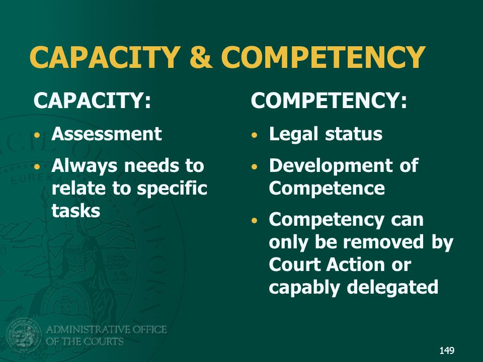 CAPACITY & COMPETENCY CAPACITY: Assessment Always needs to relate to specific tasks COMPETENCY: Legal status Development of Competence Competency can