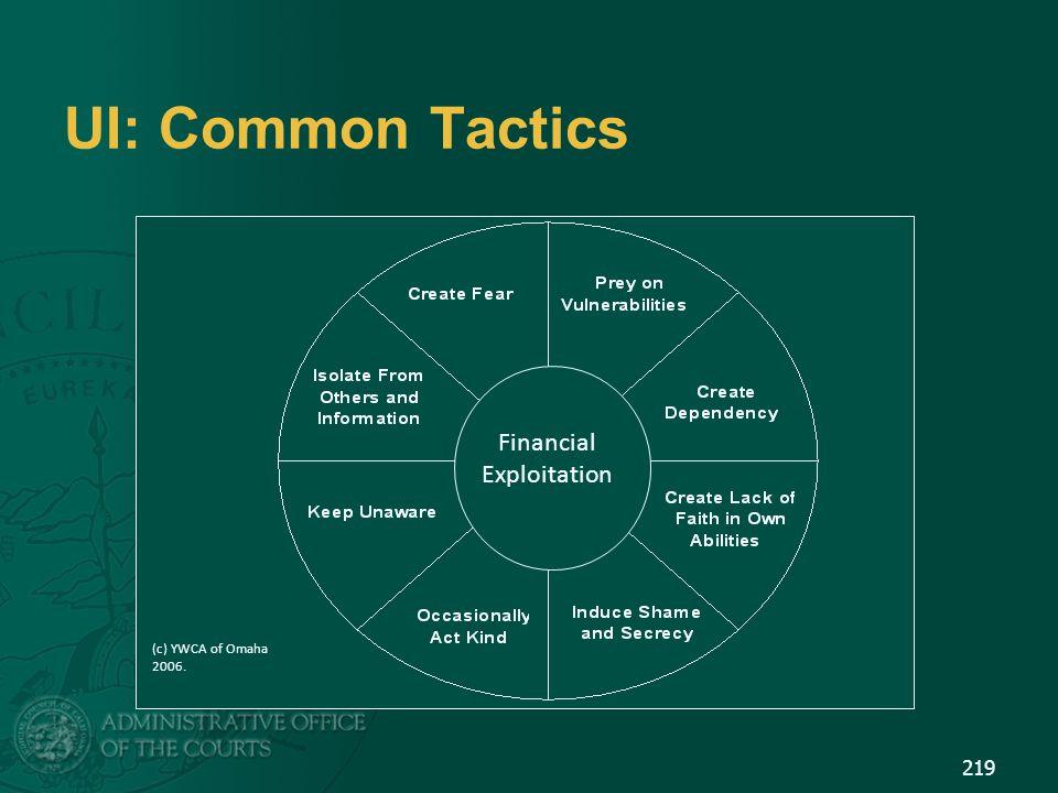 UI: Common Tactics Financial Exploitation (c) YWCA of Omaha 2006. 219