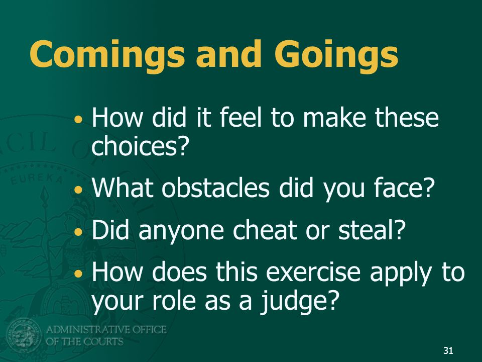 Comings and Goings How did it feel to make these choices? What obstacles did you face? Did anyone cheat or steal? How does this exercise apply to your