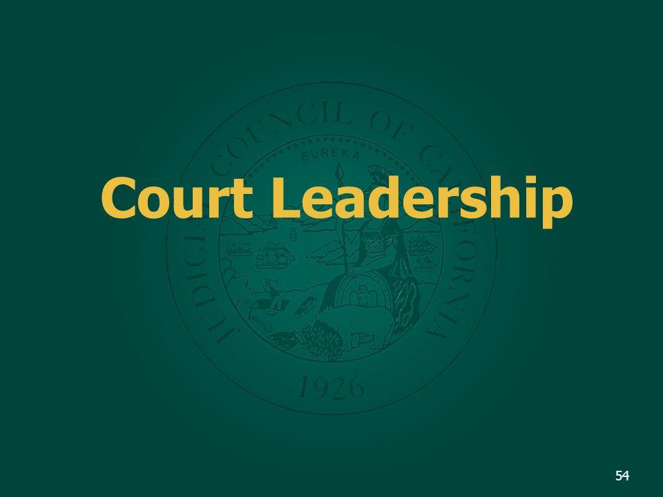 Court Leadership 54