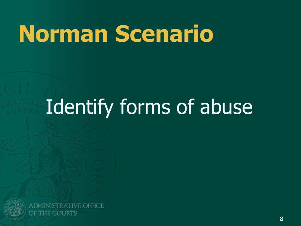 Norman Scenario Identify forms of abuse 8