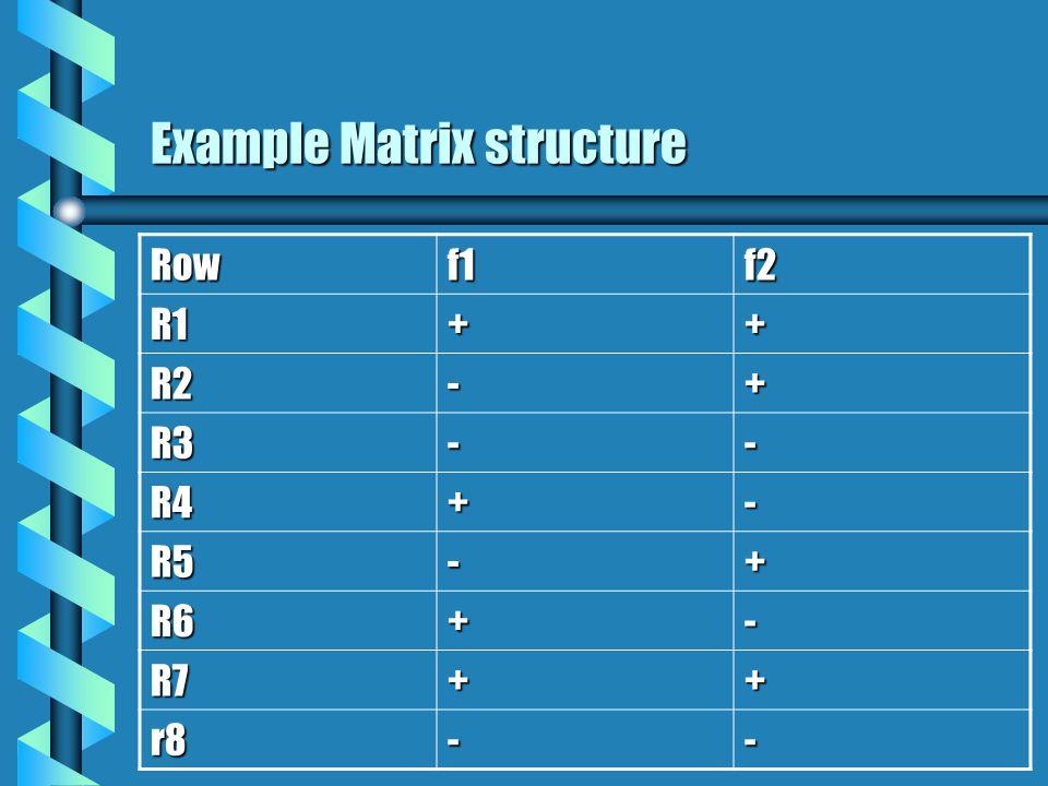 Example Matrix structure Rowf1f2 R1++ R2-+ R3-- R4+- R5-+ R6+- R7++ r8--