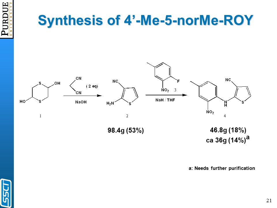 21 Synthesis of 4'-Me-5-norMe-ROY 98.4g (53%) 46.8g (18%) ca 36g (14%) a a: Needs further purification