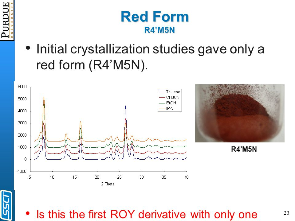 23 Initial crystallization studies gave only a red form (R4'M5N).