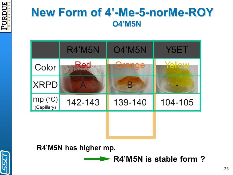 26 New Form of 4'-Me-5-norMe-ROY O4'M5N R4'M5N has higher mp. R4'M5N is stable form ? R4'M5NO4'M5NY5ET Color RedOrangeYellow XRPDAB- mp (°C) (Capillar