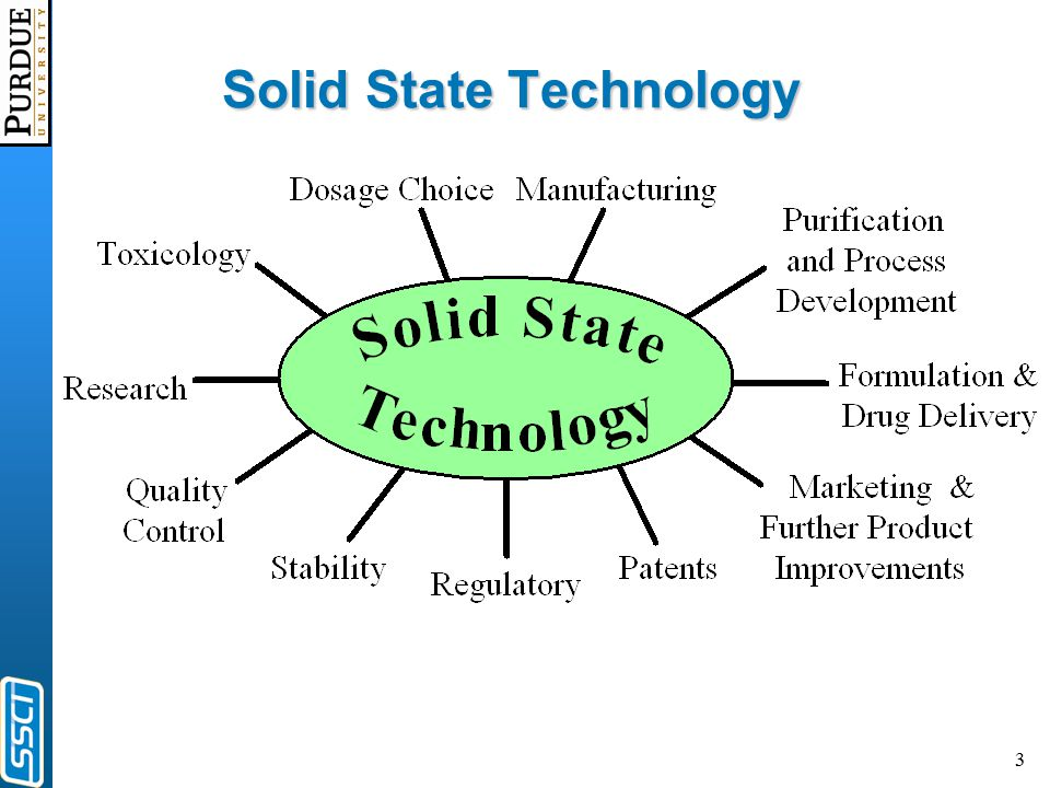 3 Solid State Technology