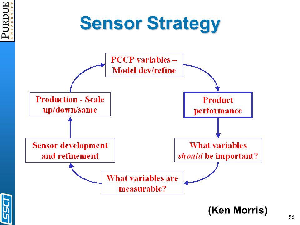 58 Sensor Strategy (Ken Morris)