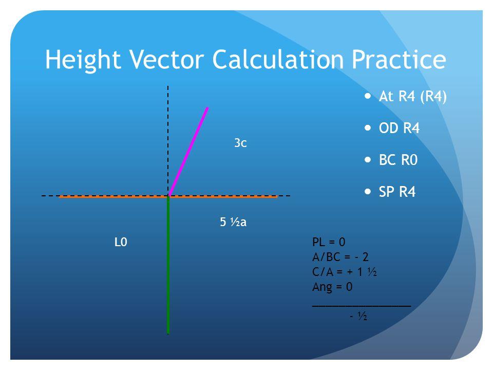 Vertex Film PURPOSE:  To determine C1 rotation  To determine anterior/posterior vector