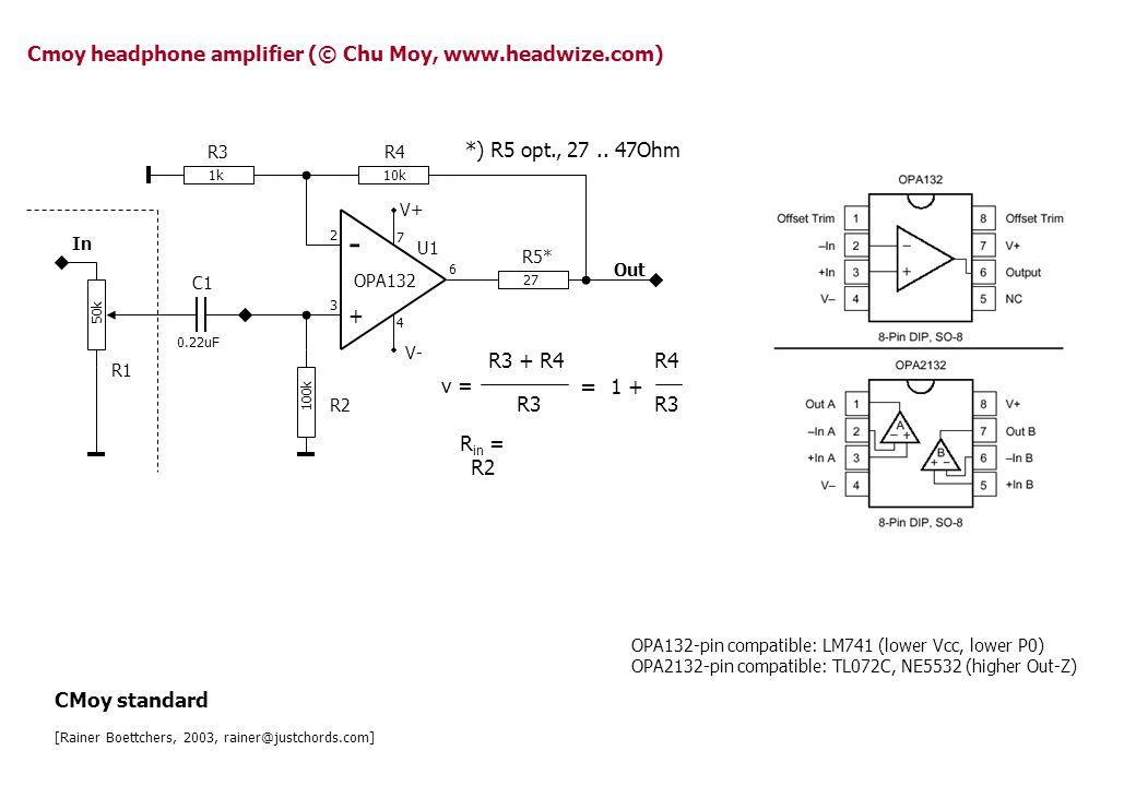 27 - + 10k 1k 100k 0.22uF In Out 50k R3R4 R1 R2 R5 C1 U1 OPA132 2 3 7 4 1 V+ V- CMoy 47 design [Rainer Boettchers, 2003, rainer@justchords.com] U2 OPA132 3 2 7 4 1 V+ V- - + 27 Cmoy47 headphone amplifier (© Chu Moy/Apheared, www.headwize.com)
