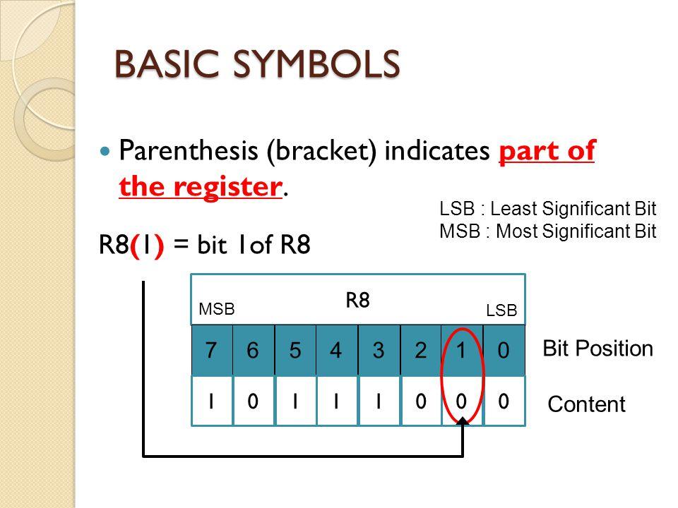 BASIC SYMBOLS Parenthesis (bracket) indicates part of the register. R8(1) = bit 1of R8 R8 76534210 10111000 Bit Position Content MSB LSB LSB : Least S