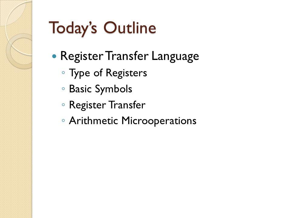 BASIC SYMBOLS Parenthesis (bracket) indicates part of the register.