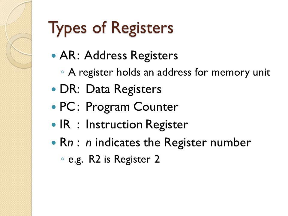 Types of Registers AR: Address Registers ◦ A register holds an address for memory unit DR: Data Registers PC: Program Counter IR: Instruction Register