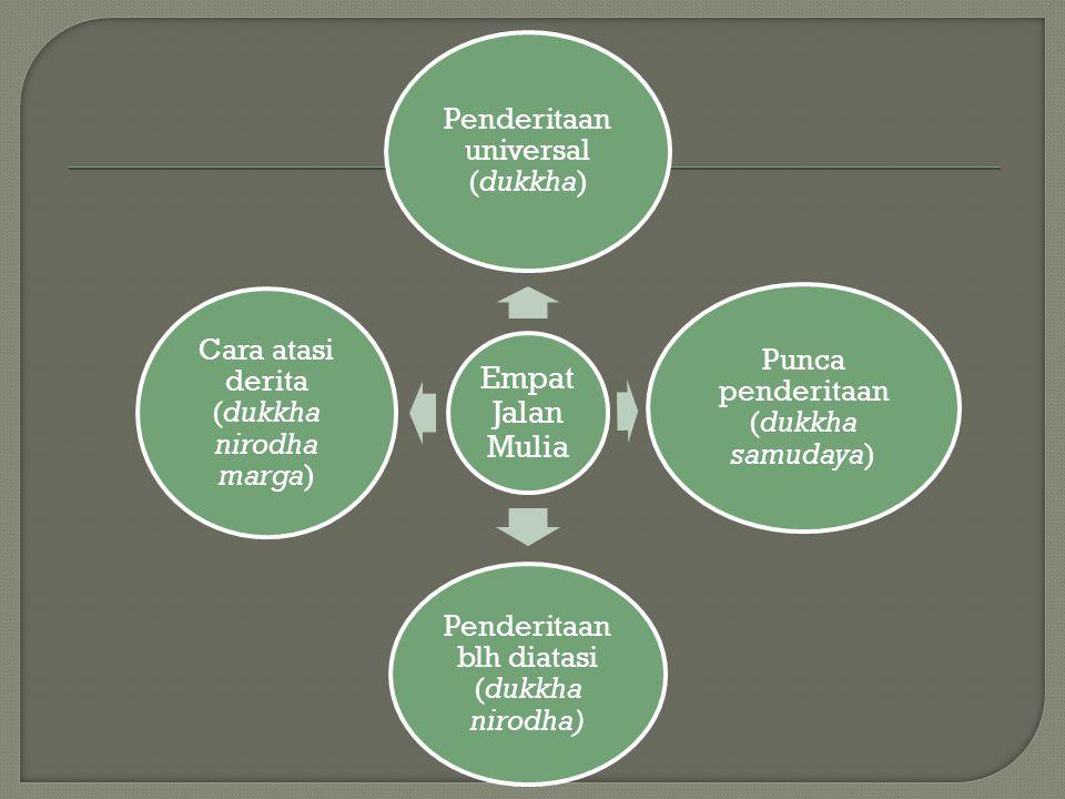 Empat Jalan Mulia Penderitaan universal (dukkha) Punca penderitaan (dukkha samudaya) Penderitaan blh diatasi (dukkha nirodha) Cara atasi derita (dukkh