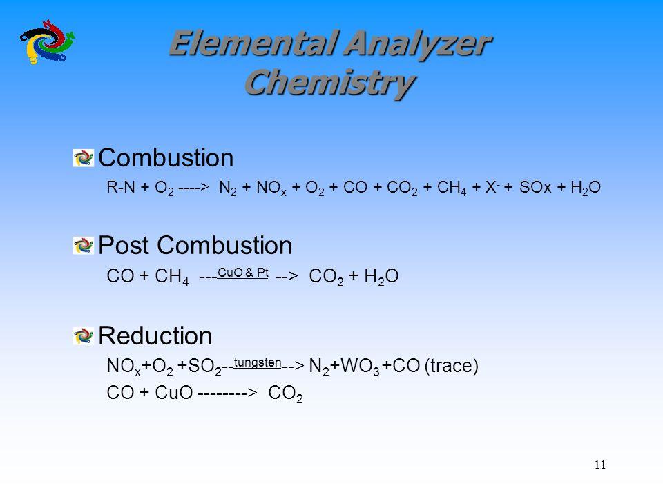 11 Elemental Analyzer Chemistry Combustion R-N + O 2 ----> N 2 + NO x + O 2 + CO + CO 2 + CH 4 + X - + SOx + H 2 O Post Combustion CO + CH 4 --- CuO &