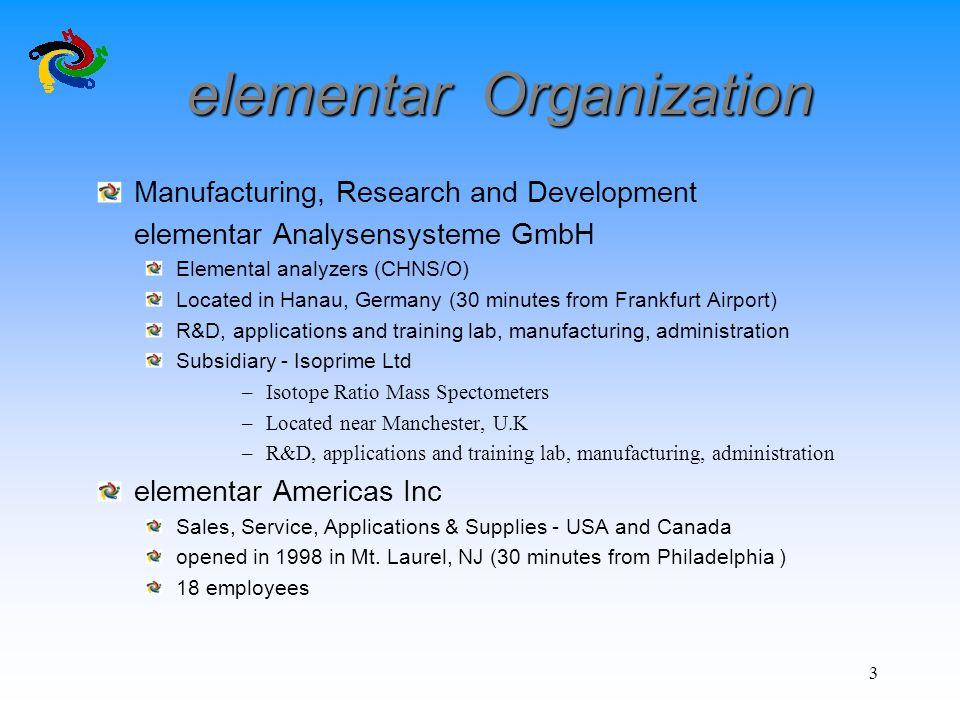 3 elementar Organization Manufacturing, Research and Development elementar Analysensysteme GmbH Elemental analyzers (CHNS/O) Located in Hanau, Germany