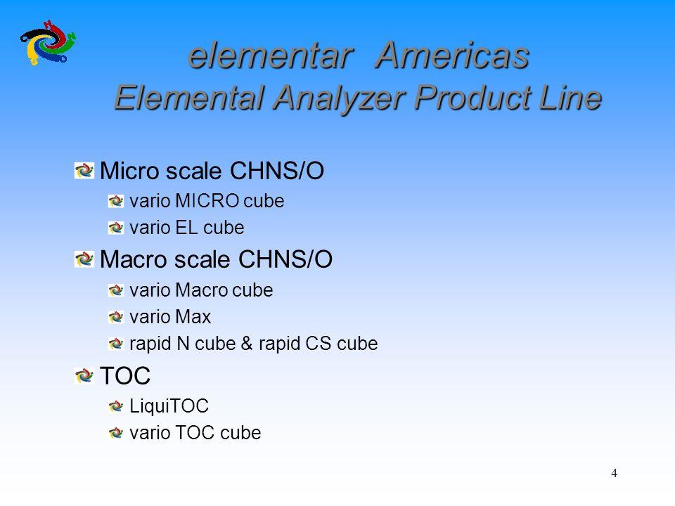 4 elementar Americas Elemental Analyzer Product Line Micro scale CHNS/O vario MICRO cube vario EL cube Macro scale CHNS/O vario Macro cube vario Max r
