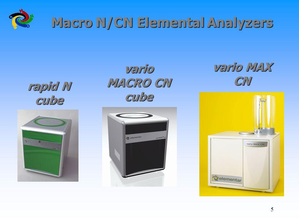 5 vario MAX CN Macro N/CN Elemental Analyzers rapid N cube vario MACRO CN cube