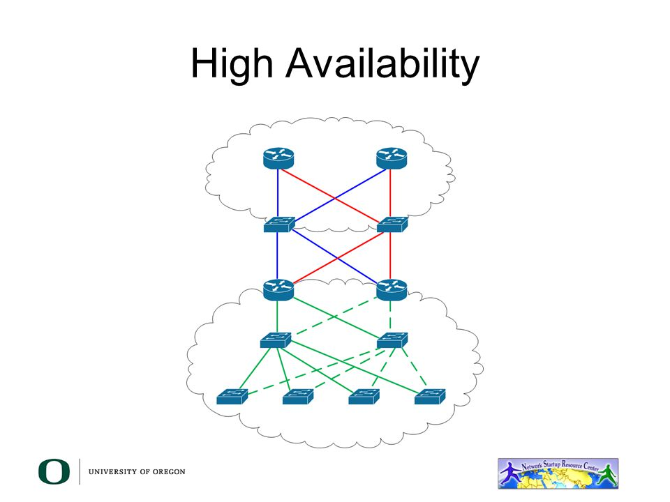 High Availability Access Layer Dual home to different distribution layer branches –Don't use the redundant link for normal traffic –Make sure to restr