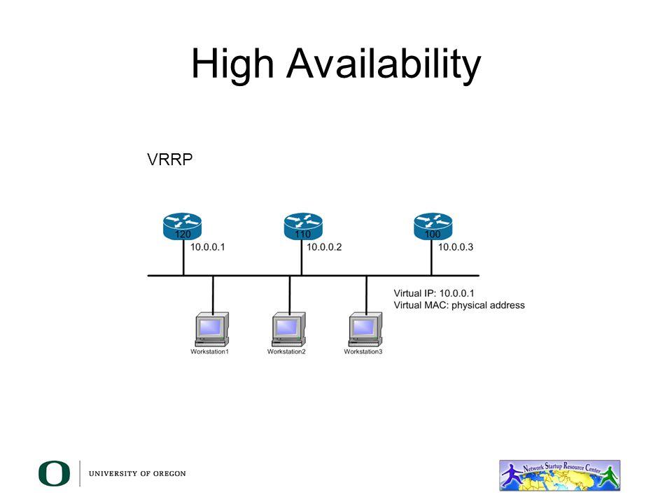 High Availability HSRP
