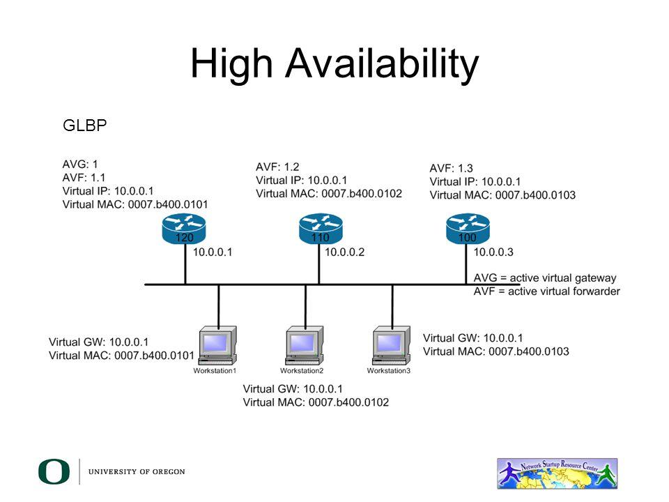 High Availability VRRP