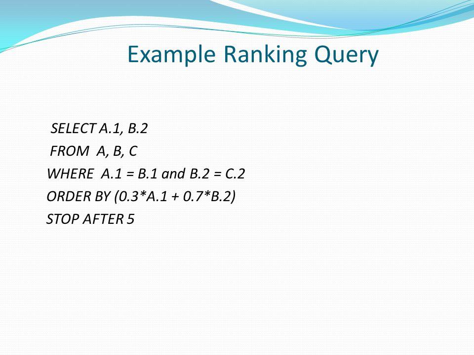 References Supporting top-k join queries in relational databases - Ihab Ilyas, Walid Aref, Ahmed Elmagarmid (2004) Jing Chen : CSE6392 Spring 2005, CSE-UT Arlington http://ranger.uta.edu/~gdas/Courses/ Spring2005/DBIR/slides/top- k_join.ppt http://ranger.uta.edu/~gdas/Courses/ Spring2005/DBIR/slides/top- k_join.ppt Zubin Joseph : CSE6392 Spring 2006, CSE-UT Arlington http://crystal.uta.edu/~gdas/Courses/Courses/Spring2006/DBExplo ration/Zubin_Supporting_Top_k_join_Queries.ppt http://crystal.uta.edu/~gdas/Courses/Courses/Spring2006/DBExplo ration/Zubin_Supporting_Top_k_join_Queries.ppt