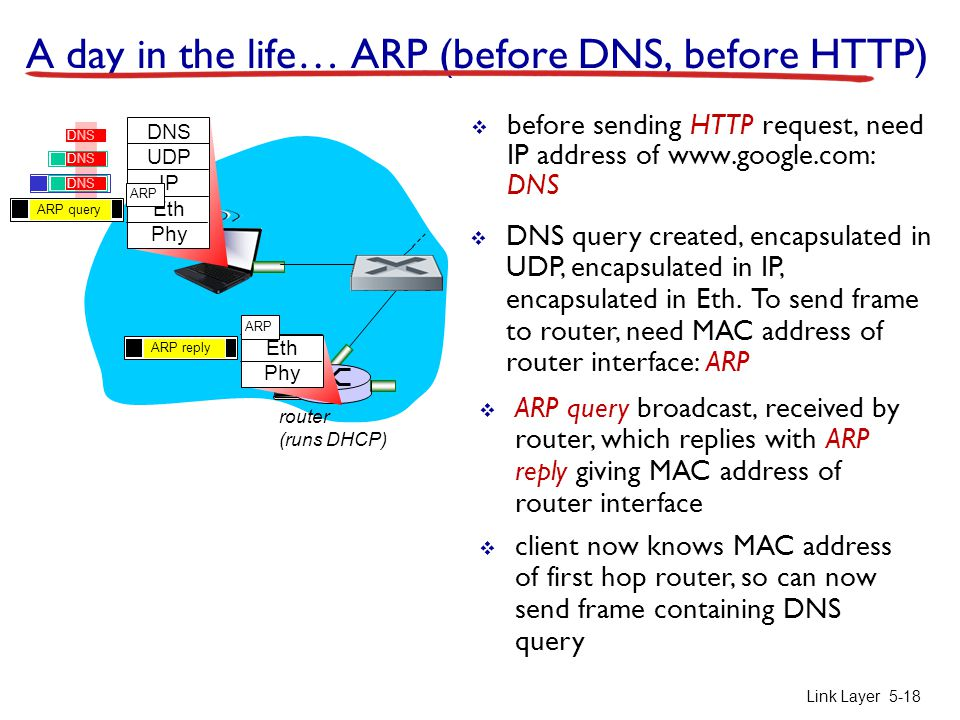 router (runs DHCP) Link Layer5-18 A day in the life… ARP (before DNS, before HTTP)  before sending HTTP request, need IP address of   DNS DNS UDP IP Eth Phy DNS  DNS query created, encapsulated in UDP, encapsulated in IP, encapsulated in Eth.