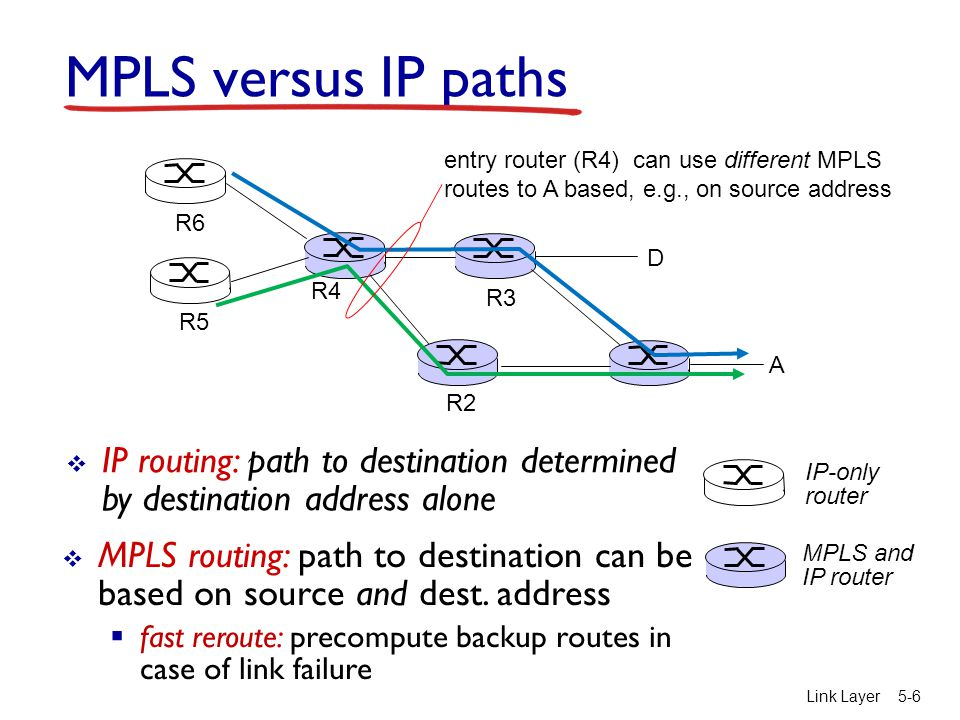 Link Layer5-6 R2 D R3 R4 R5 A R6 MPLS versus IP paths IP-only router  IP routing: path to destination determined by destination address alone MPLS and IP router  MPLS routing: path to destination can be based on source and dest.