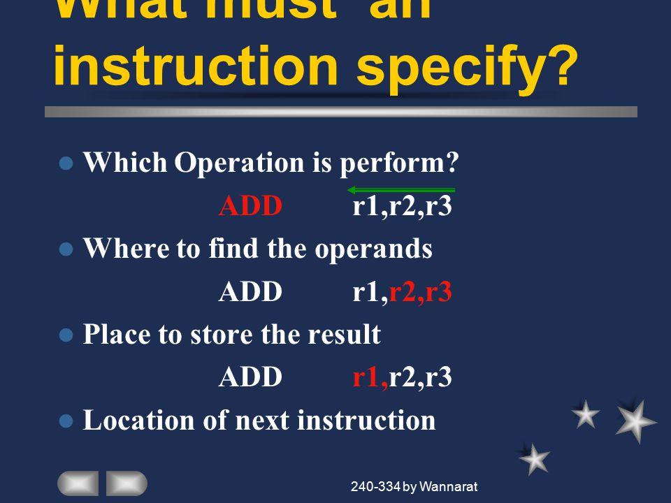 240-334 by Wannarat Basic ISA Class Accumulator (1 register) 1 addressadd A; acc <= acc + mem[A] 1 + x addressaddxA; acc <= acc + mem[A+x] Stack : 0 addressaddtos <= tos + next General Purpose Register 2 addressaddA, B 3 addressaddA, B, C wannarat: add A, B; A = A + B add A B C; A = B + C wannarat: add A, B; A = A + B add A B C; A = B + C