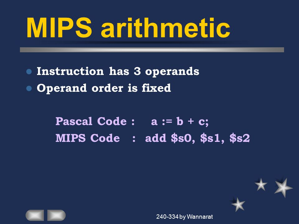 240-334 by Wannarat MIPS arithmetic Instruction has 3 operands Operand order is fixed Pascal Code : a := b + c; MIPS Code :add $s0, $s1, $s2