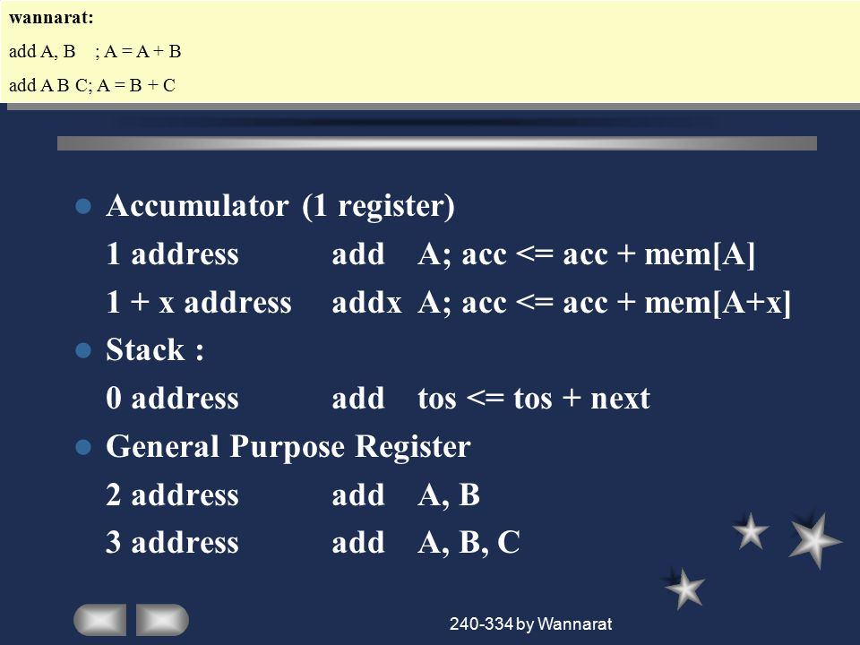 240-334 by Wannarat Real Machine Have mixture of 3, 2, 1 or 0 address instructions if ALU instructions only use registers for operands and result, machine type is load-store mix of register-memory and memory-memory