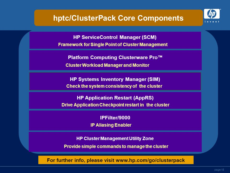page 18 HP ServiceControl Manager (SCM) Platform Computing Clusterware Pro™ HP Systems Inventory Manager (SIM) HP Application Restart (AppRS) HP Cluster Management Utility Zone Provide simple commands to manage the cluster Cluster Workload Manager and Monitor Check the system consistency of the cluster Framework for Single Point of Cluster Management Drive Application Checkpoint restart in the cluster hptc/ClusterPack Core Components IPFilter/9000 IP Aliasing Enabler For further info, please visit www.hp.com/go/clusterpack