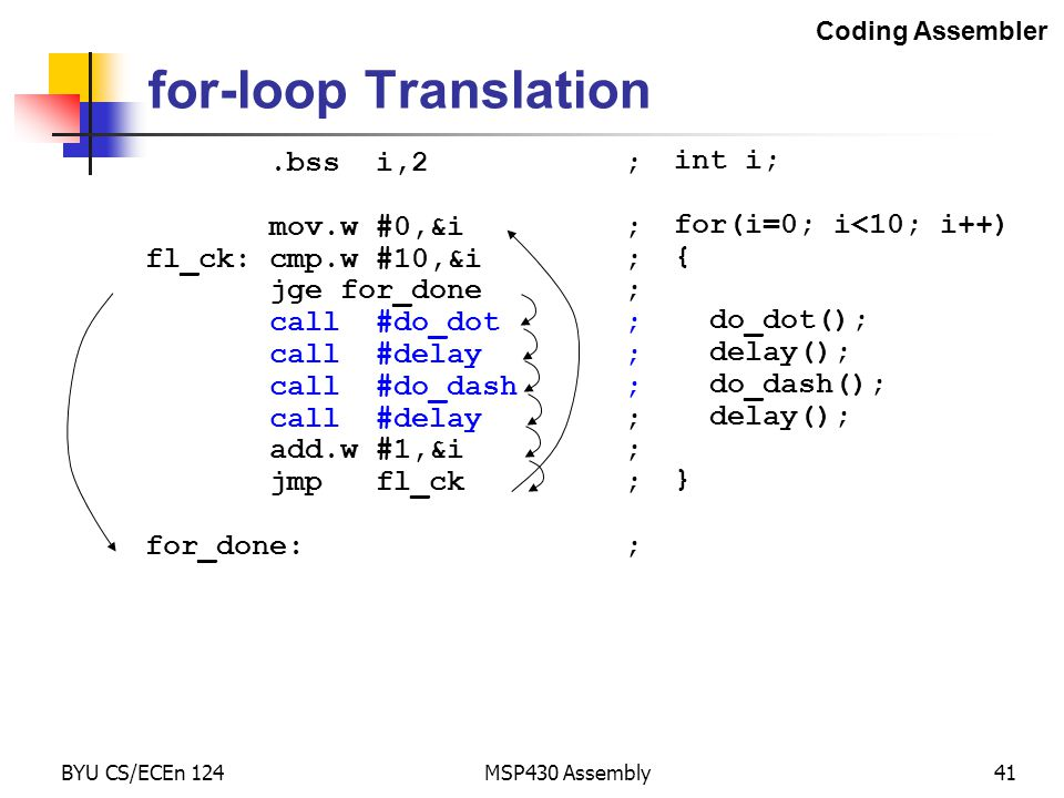 BYU CS/ECEn 124MSP430 Assembly41 for-loop Translation int i; for(i=0; i<10; i++) { do_dot(); delay(); do_dash(); delay(); }.bss i,2 ; mov.w #0,&i ; fl_ck: cmp.w #10,&i ; jge for_done ; call #do_dot ; call #delay ; call #do_dash ; call #delay ; add.w #1,&i ; jmp fl_ck ; for_done: ; Coding Assembler