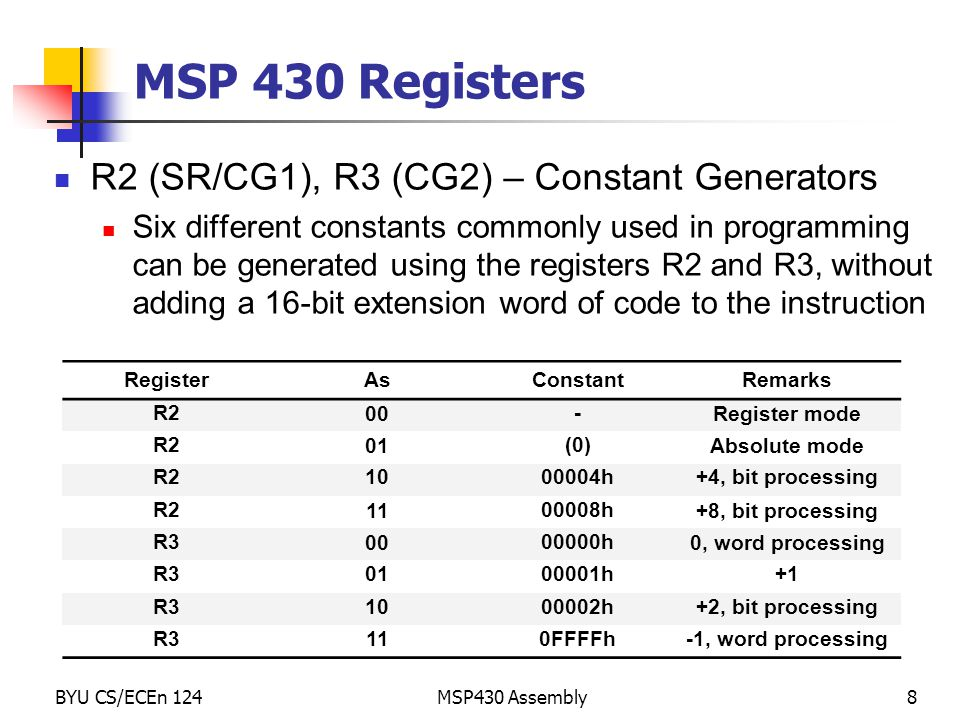BYU CS/ECEn 124MSP430 Assembly8 R2 (SR/CG1), R3 (CG2) – Constant Generators Six different constants commonly used in programming can be generated usin