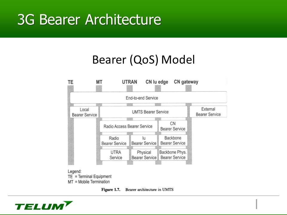 Bearer (QoS) Model 3G Bearer Architecture