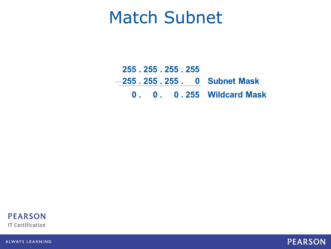 255. 255. 255. 0 255. 255. 255. 255 Match Subnet 0. 0. 0. 255 Wildcard Mask Subnet Mask