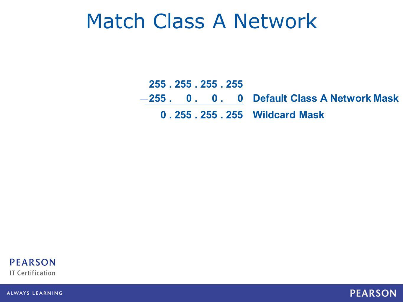 255. 0. 0. 0 255. 255. 255. 255 Match Class A Network 0.