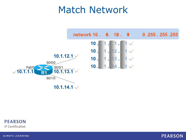 Fa0/0 10.1.1.1 10.1.12.1 10.1.14.1 10.1.13.1 S0/0/0 S0/0/1 S0/1/0 R1 10.