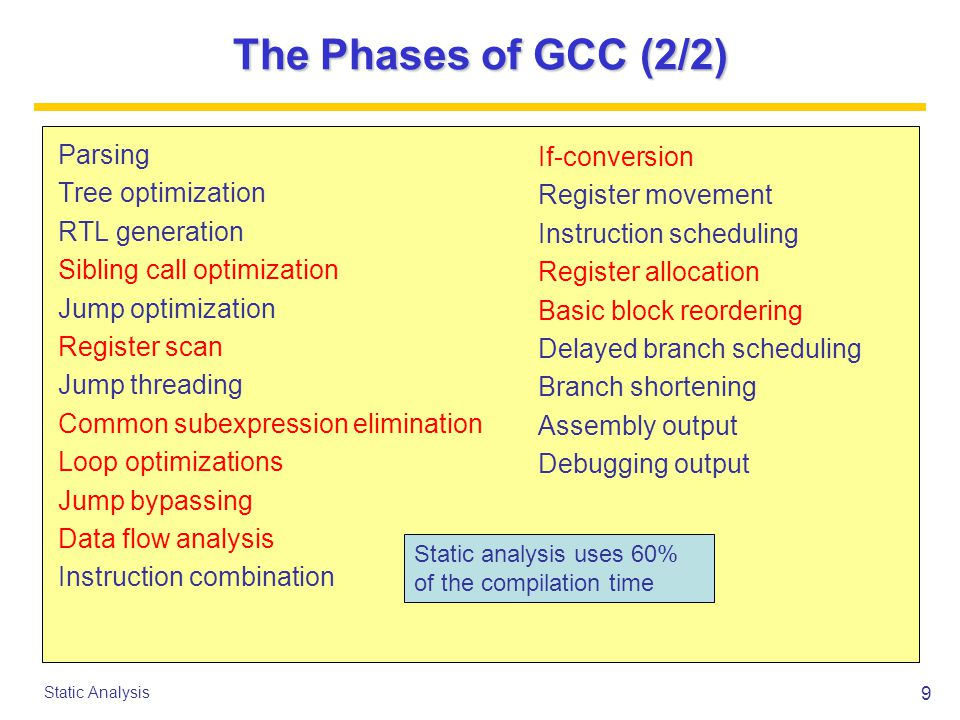 9 Static Analysis The Phases of GCC (2/2) Parsing Tree optimization RTL generation Sibling call optimization Jump optimization Register scan Jump threading Common subexpression elimination Loop optimizations Jump bypassing Data flow analysis Instruction combination If-conversion Register movement Instruction scheduling Register allocation Basic block reordering Delayed branch scheduling Branch shortening Assembly output Debugging output Static analysis uses 60% of the compilation time