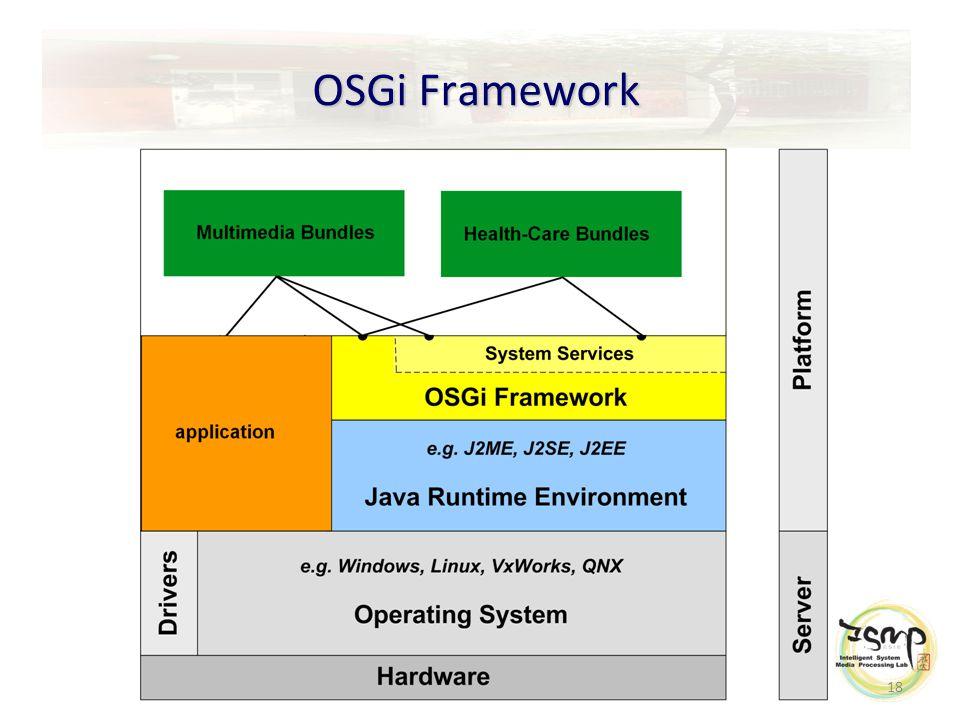 18 OSGi Framework