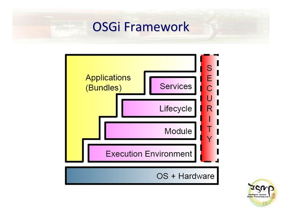 23 OSGi Framework