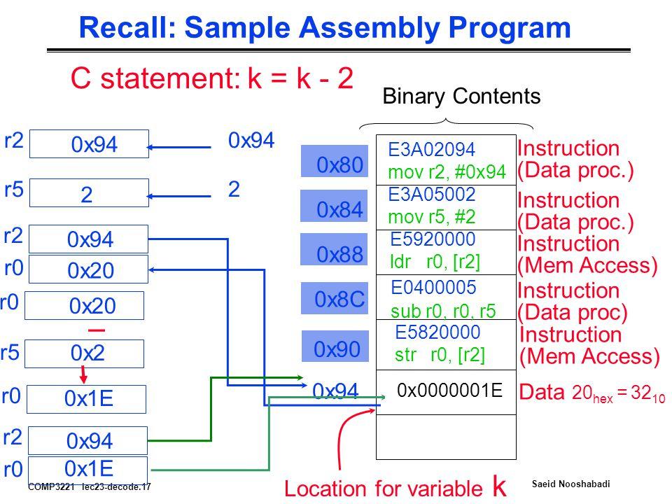 COMP3221 lec23-decode.17 Saeid Nooshabadi Recall: Sample Assembly Program 0x80 0x84 0x88 0x8C 0x90 E3A02094 mov r2, #0x94 Instruction (Data proc.) Instruction (Data proc.) E3A05002 mov r5, #2 E5920000 ldr r0, [r2] 0x00000020 Instruction (Mem Access) Data 20 hex = 32 10 Binary Contents E0400005 sub r0, r0, r5 E5820000 str r0, [r2] Instruction (Data proc) Instruction (Mem Access) 0x94 0x20 0x94 2 0x0000001E C statement: k = k - 2 Location for variable k r2 0x94 r5 2 r2 r0 0x94 0x20 r0 r5 0x2 0x1E – r0 r2 r0 0x94 0x1E