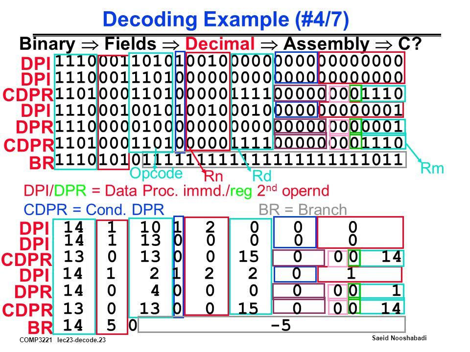 COMP3221 lec23-decode.23 Saeid Nooshabadi Decoding Example (#4/7) Binary  Fields  Decimal  Assembly  C.