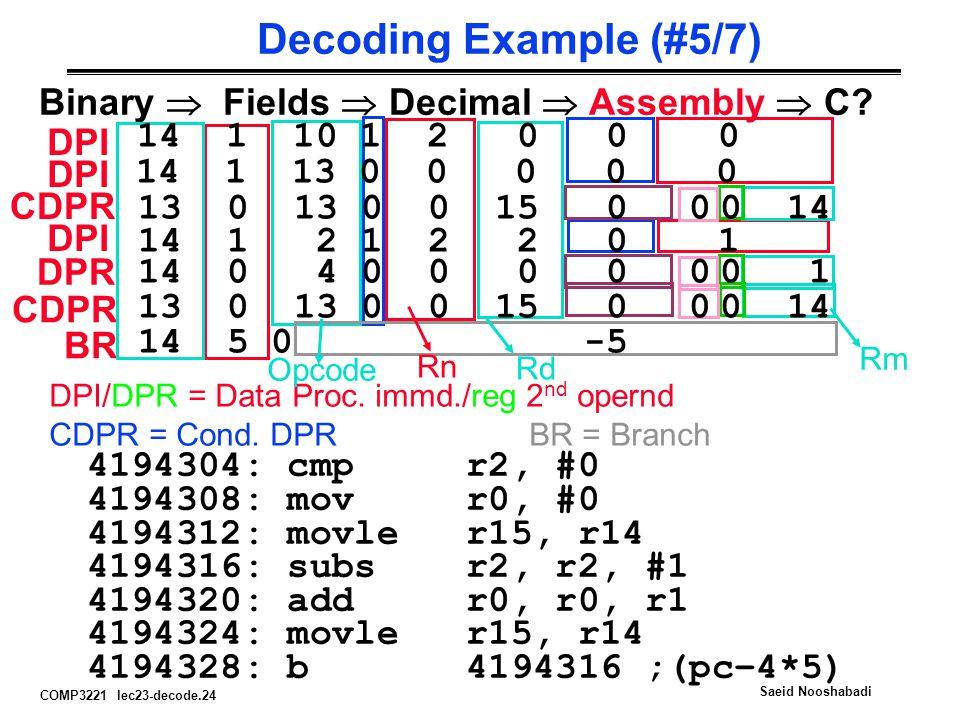 COMP3221 lec23-decode.24 Saeid Nooshabadi Decoding Example (#5/7) Binary  Fields  Decimal  Assembly  C.
