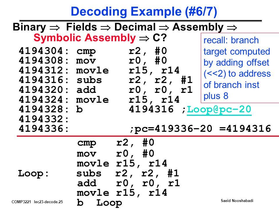 COMP3221 lec23-decode.25 Saeid Nooshabadi Decoding Example (#6/7) Binary  Fields  Decimal  Assembly  Symbolic Assembly  C.