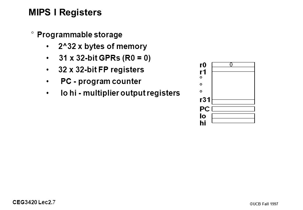 CEG3420 Lec2.7 ©UCB Fall 1997 MIPS I Registers °Programmable storage 2^32 x bytes of memory 31 x 32-bit GPRs (R0 = 0) 32 x 32-bit FP registers PC - program counter lo hi - multiplier output registers