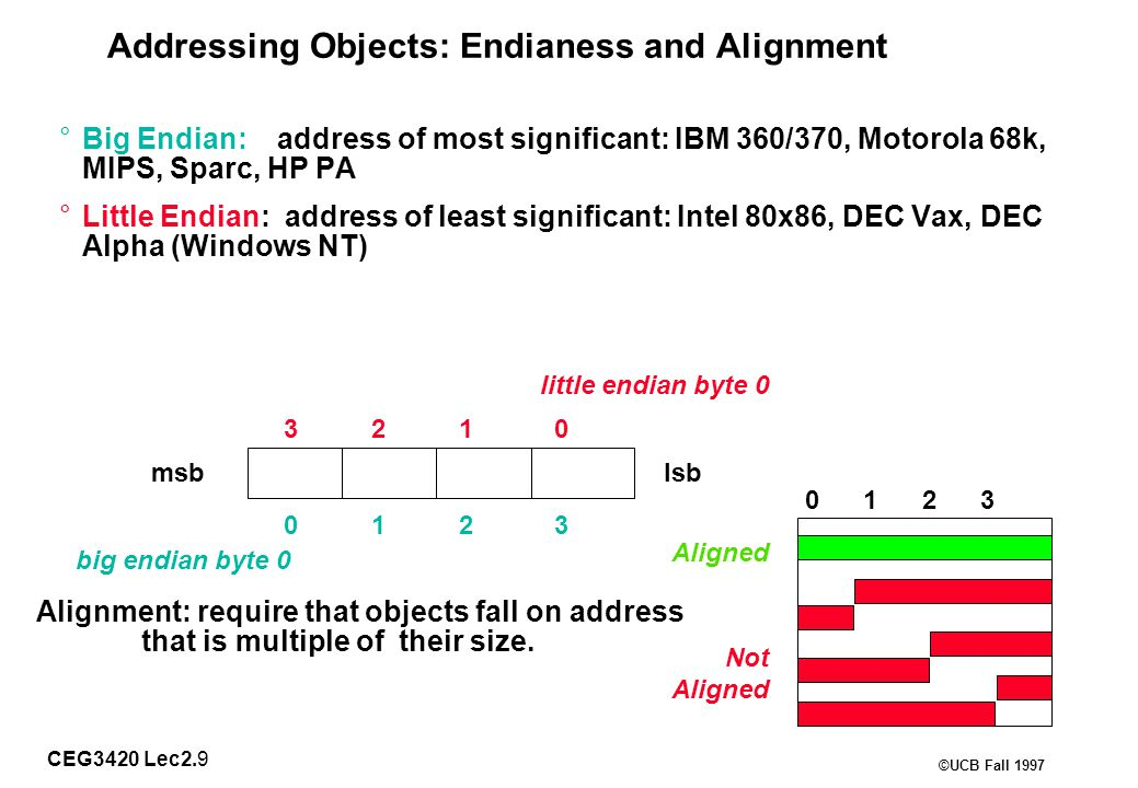 CEG3420 Lec2.9 ©UCB Fall 1997 Addressing Objects: Endianess and Alignment °Big Endian: address of most significant: IBM 360/370, Motorola 68k, MIPS, Sparc, HP PA °Little Endian: address of least significant: Intel 80x86, DEC Vax, DEC Alpha (Windows NT) msblsb 3 2 1 0 little endian byte 0 0 1 2 3 big endian byte 0 Alignment: require that objects fall on address that is multiple of their size.