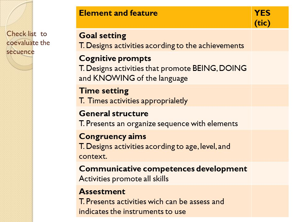 Check list to coevaluate the secuence Element and featureYES (tic) Goal setting T.