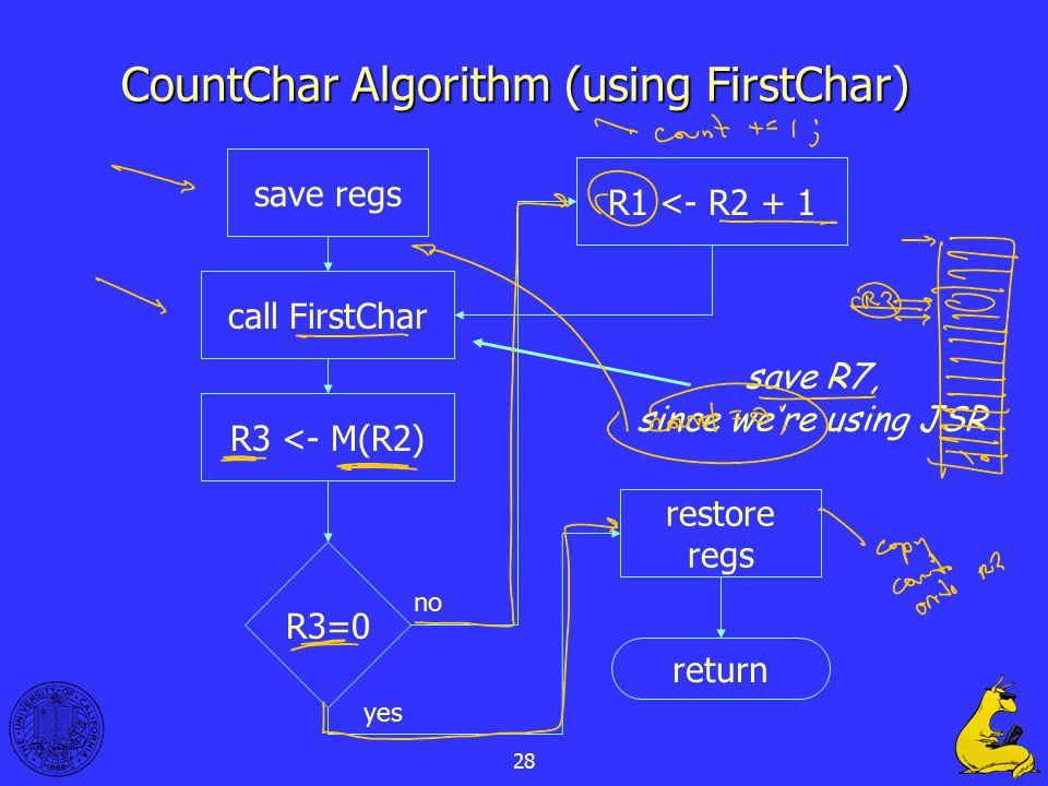 28 CountChar Algorithm (using FirstChar) save regs call FirstChar R3 <- M(R2) R3=0 R1 <- R2 + 1 restore regs return no yes save R7, since we're using JSR