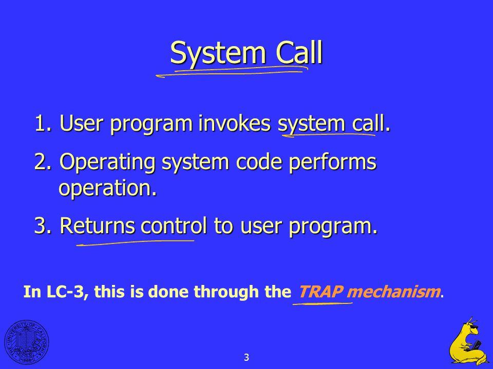 3 System Call 1.User program invokes system call.