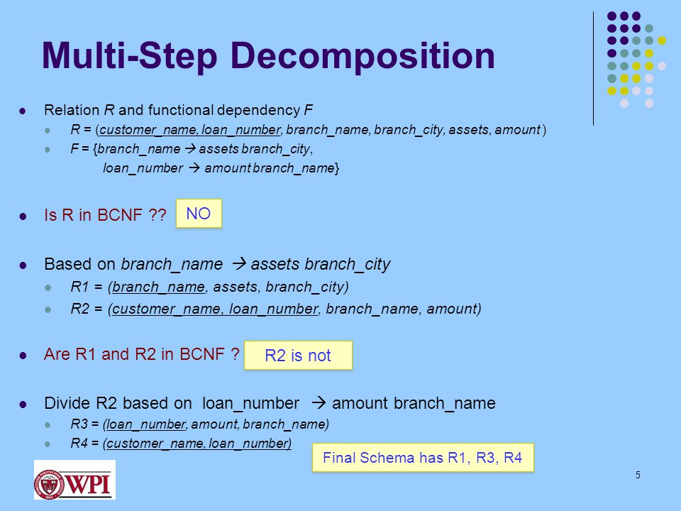 Multi-Step Decomposition Relation R and functional dependency F R = (customer_name, loan_number, branch_name, branch_city, assets, amount ) F = {branch_name  assets branch_city, loan_number  amount branch_name} Is R in BCNF .